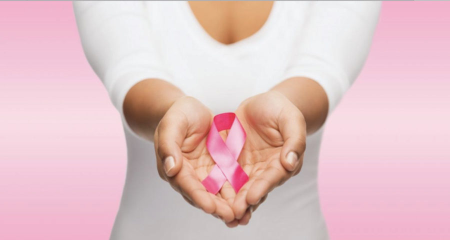 Preventive Measures to Reduce Breast Cancer Risk